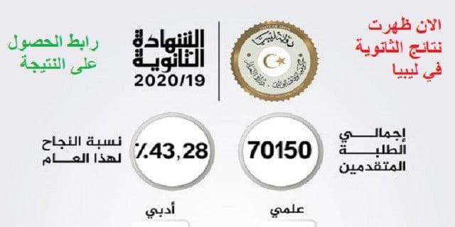 نتائج المنطقة الغربية ليبيا الان   رابط نتيجة الشهادة الثانوية ليبيا 2020 في المنطقة الغربية والشرقية عبر موقع منظومة وزارة التعليم الليبية