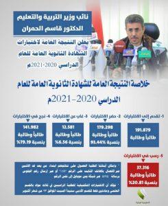الثانوية العامة صنعاء